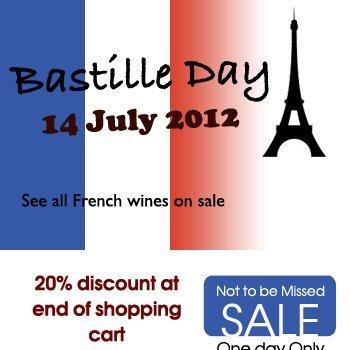 bastille day in loire valley