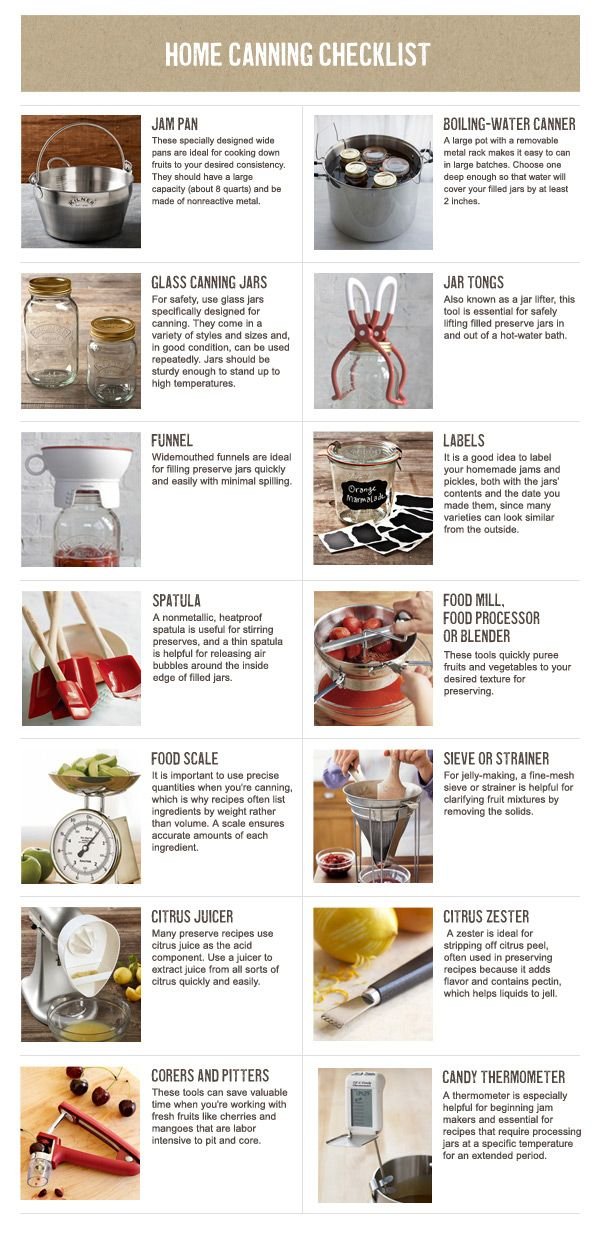 Home Canning Checklist