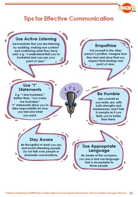 Helpful tips for effective communication with