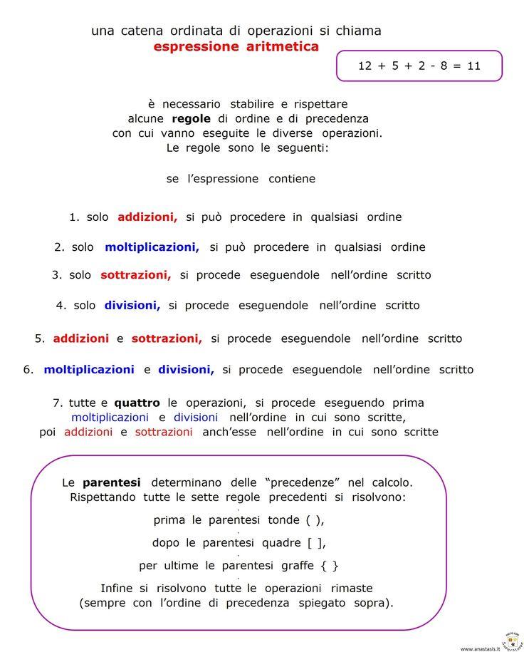 Risultati immagini per ordine espressioni aritmetiche