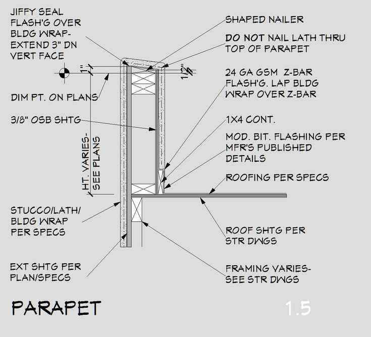 Diagram Of Cornice Attachment Php 1154 215 1047 Roof Flashing Removal Roof
