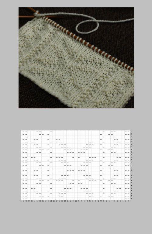 ガンジー模様 パネルパターン01の編み図と編み上がり作品