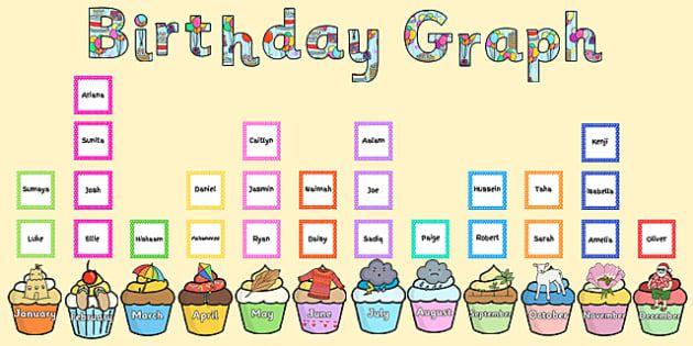 Birthday Graph Display Pack Southern Hemisphere - birthday graph, display pack, display, pack, southern hemisphere