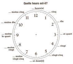 Quelle heure?