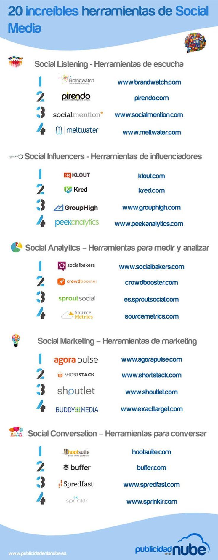 Esta infografía en español nos presenta un listado con las mejores herramientas de Social Media que debemos conocer y si es posible utilizar.