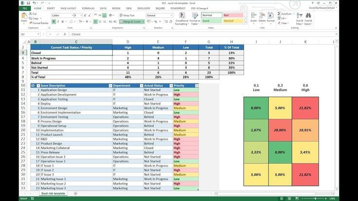 20 Jackpot Agile Project Management Templates For Excel Free Tipsographic Project Management Templates Excel Template Project Management