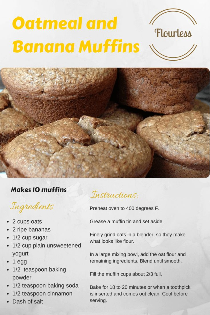 Flourless Dessert Recipe 3 of 5 - Oatmeal and Banana Muffins