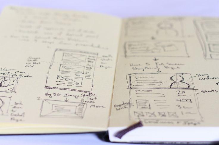 Técnicas para registrar o conteúdo de aulas e palestras no caderno sem se perder
