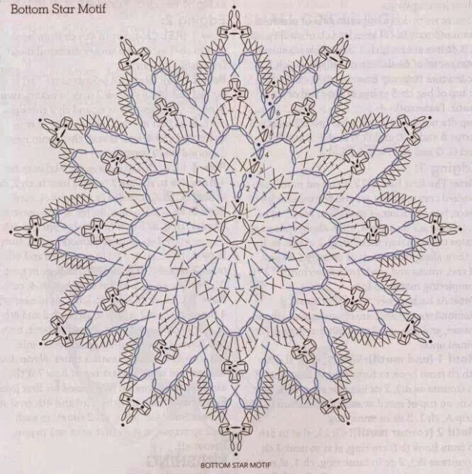 Patterns and motifs: Crocheted motif no. 91