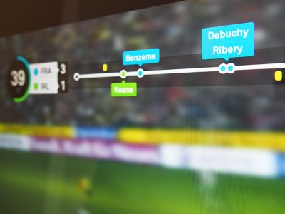 Here is an approach to a soccer TV banner with a timeline showing events like Goals and Cards