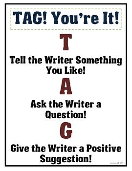 """TAG! You're It!"" Writing Peer-Review (Poster & Record Sheets) good for first peer edit days!"