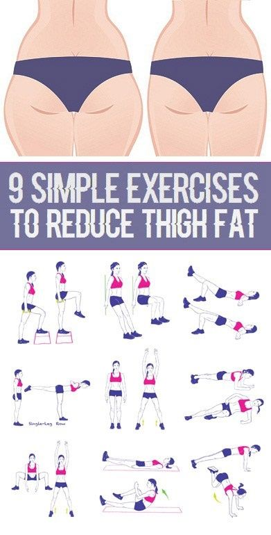 9 Simple Exercises to Reduce Thigh Fat #weightlossbeforeandafter diet workout thigh exercises