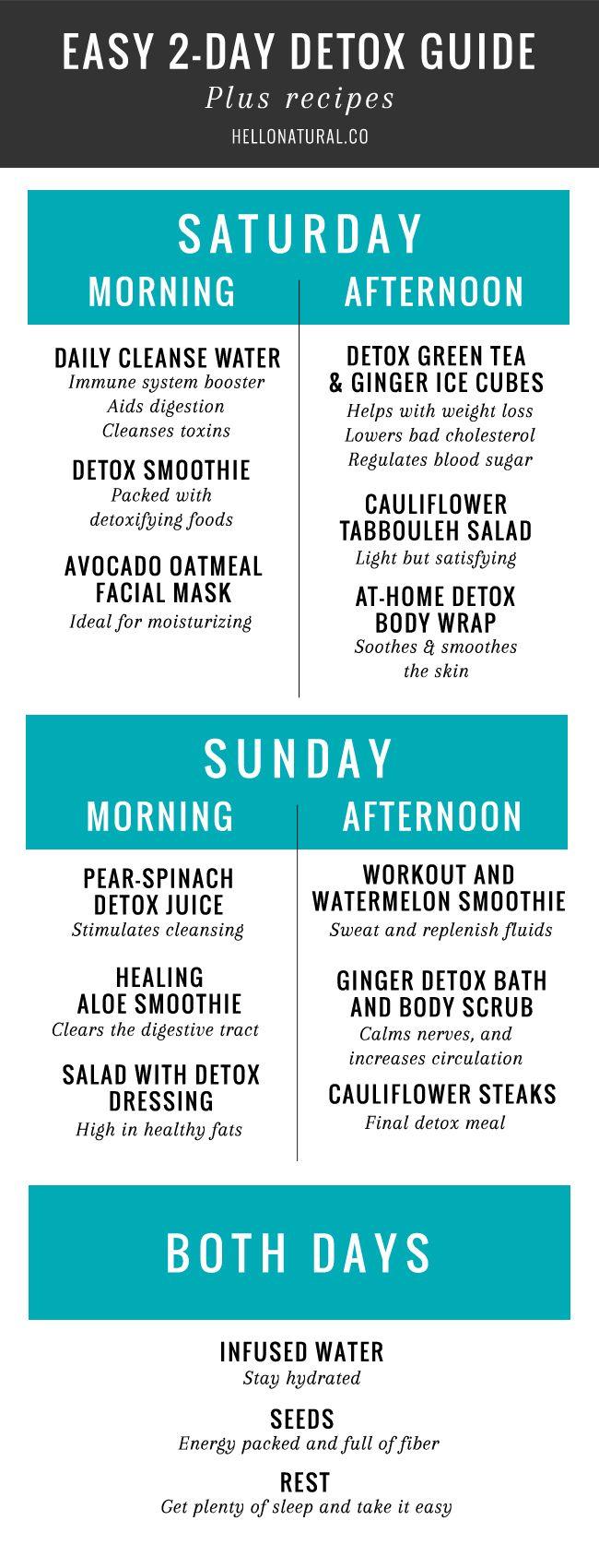 2-Day Beauty Detox | Recipes Too!