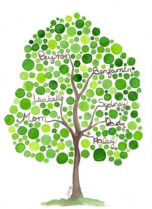 Preschool art idea: parents draw tree, write family member's names with brown sharpies, students and parent use finger prints to make circle shapes in different sizes!