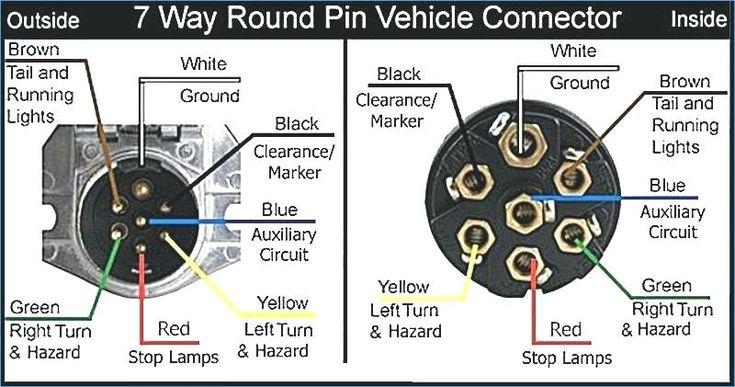 Wiring Diagram For Trailer Light 7 Pin