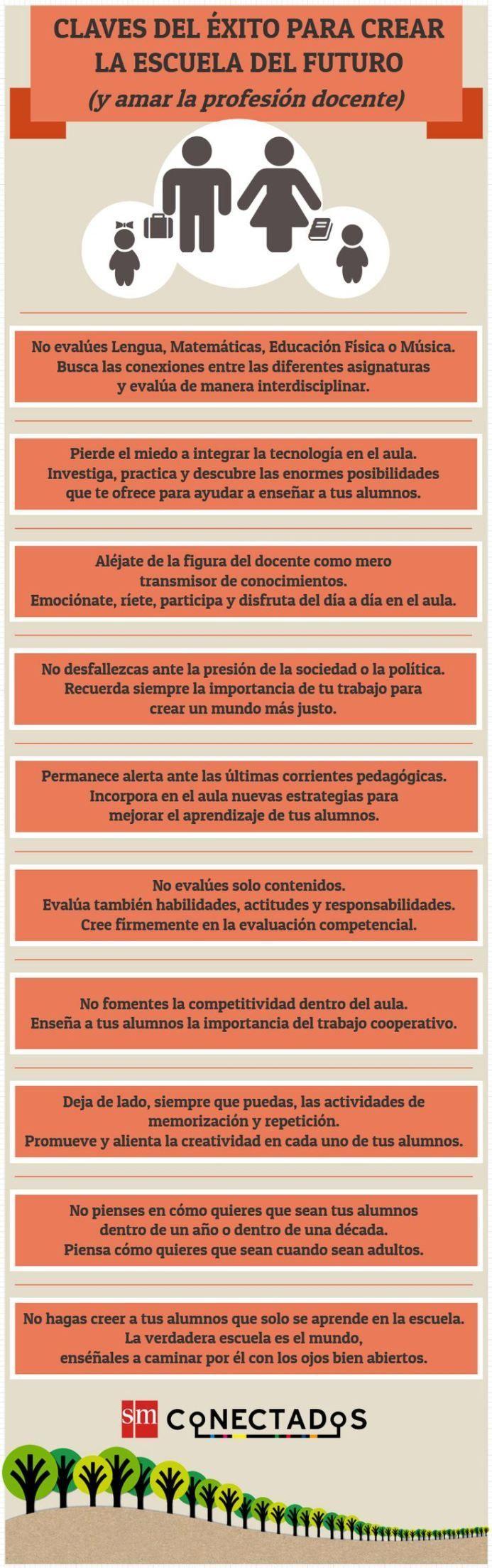 Escuela del Futuro - 10 Claves de Éxito   #Infografía #Educación