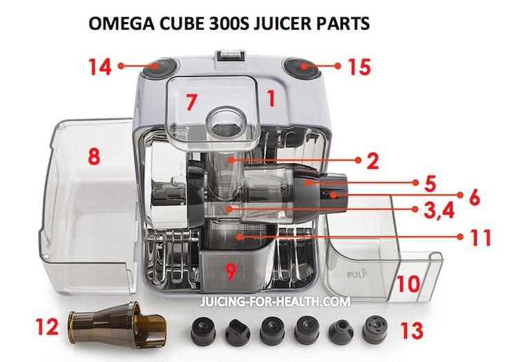 Omega CUBE 300S Juicer parts