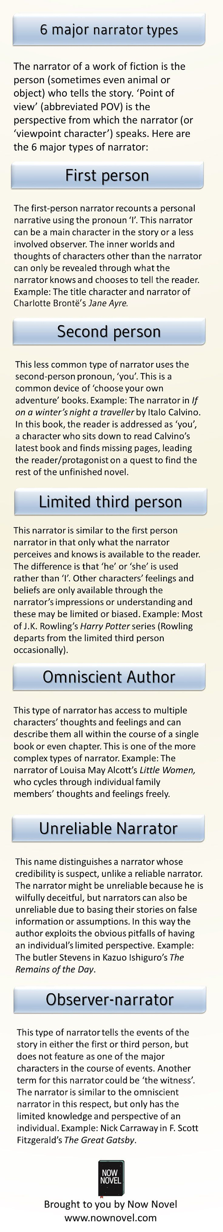 major components of a narrative essay Elements of a narrative: setting - where the story takes place usually every scene has achange of setting.
