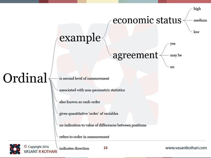 Ordinal is second level of measurement Ordinal associated with non-parametric statistics Ordinal also known as rank-order Ordinal gives quantitative 'order' of variables Ordinal no indication to value of differences between positions Ordinal example economic status high Ordinal example economic status medium  Ordinal example economic status low Ordinal example agreement yes may be  no Ordinal refers to order in measurement Ordinal  Data