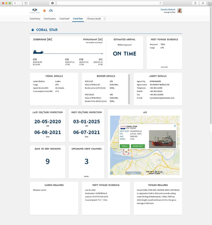 Intranet Site Map Example: 46 Best Intranet Homepage Examples Images On Pinterest