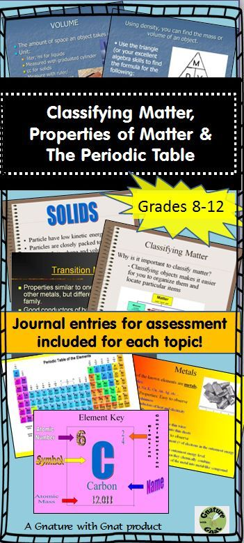 53 best High School Chemistry images on Pinterest Science - new periodic table lesson ppt