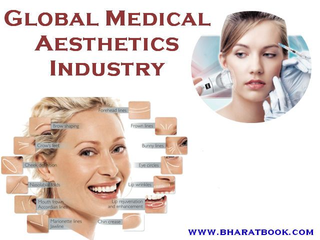 #Global #MedicalAesthetics #Industry  #BharatBook analysis indicates that the current #Medical #Aesthetic Industry is worth $52,405 million for both service and product revenue.