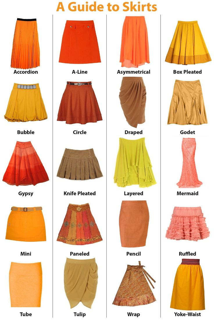 A Guide to Skirts More Visual Glossaries (for...