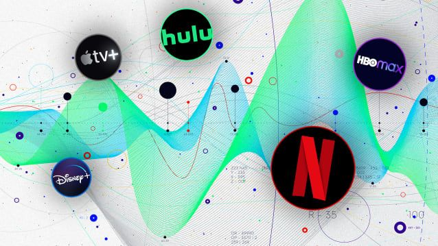 The Definitive Ranking Of Streaming Services As We Head Into 2021 Disney Plus Amazon Prime Video Streaming