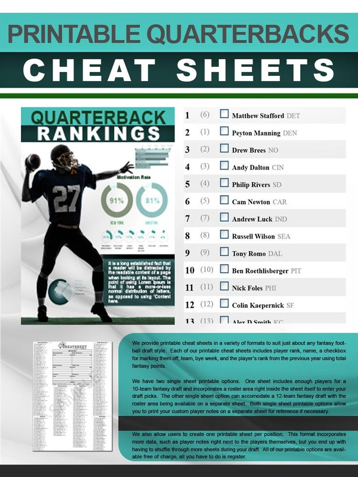 A current, printable quarterbacks cheat sheet of the top QBs for the 2014 fantasy football season.