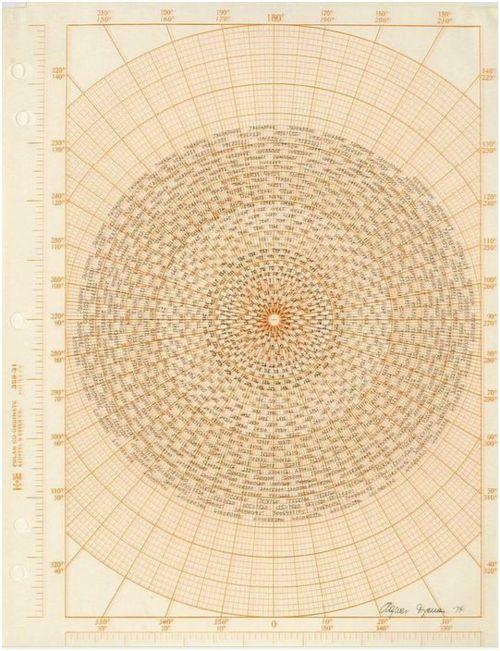 Agnes Denes - Sun Mathmatics, 1974