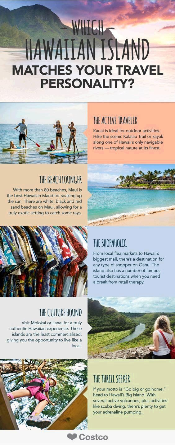 Hawaii's islands are full of excitement and personality. Before you book your Hawaiian trip, find out which island is right for you. Whether you like a little adventure on your getaways or you prefer Zen relaxation, one of these six islands will certainly meet your vacation requirements.