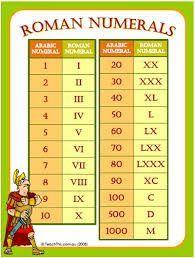 roman numerals ks2 - Google Search