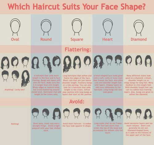 Which haircut suits your face shape Via