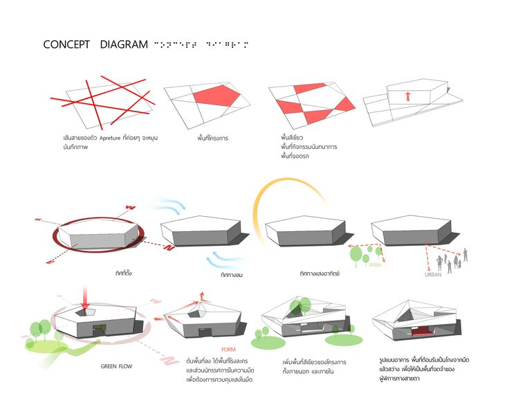 CONCEPT DIAGRAM                                                                                                                                                                                 Plus
