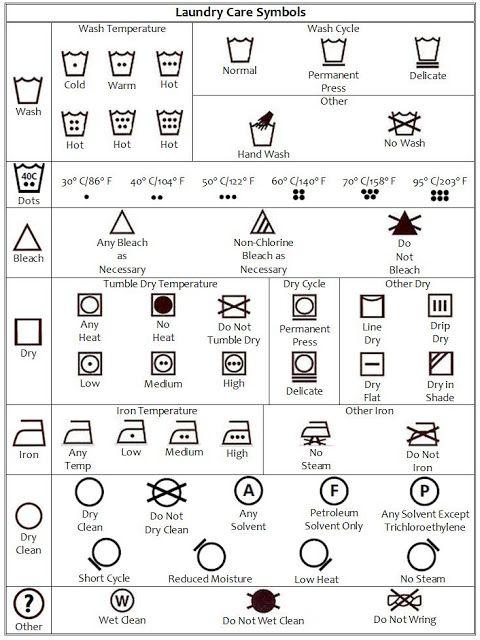 Laundry Care Symbols   Measuring FlowerMeasuring Flower