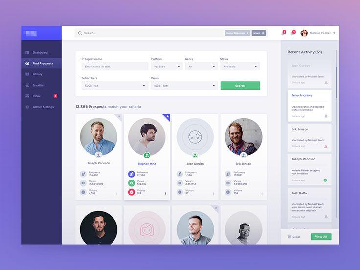 1000+ Ideen zu Dashboard Design auf Pinterest | UI UX Design, Ui ...