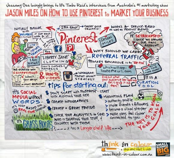 Tips on marketing a small business on Pinterest