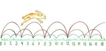 Waldorf ~ 1st grade ~ Math ~ Skip Counting ~ Third Block ~ main lesson book
