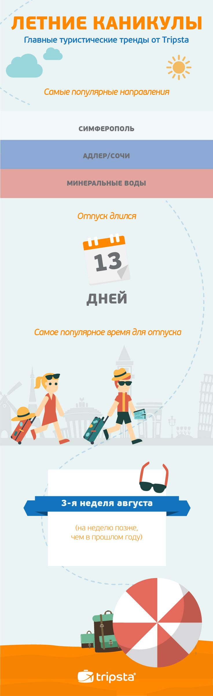 Summer Trends 2014 for Russia  #Tripsta #Infographic