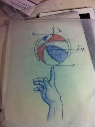 Resultado de imagen de physic tattoo