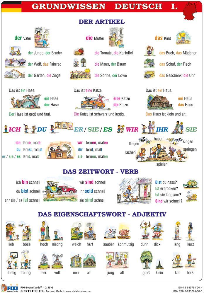 Grundwissen Deutsch (artikel, verb, adjektiv) in 2020