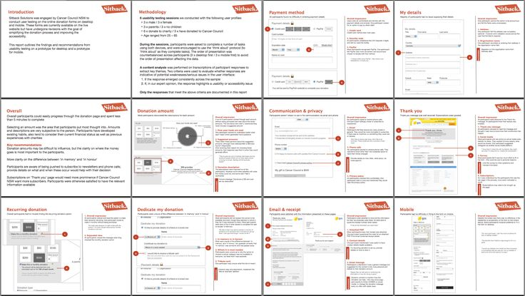 33 best ux diagrams images on pinterest design thinking service what do ux designers do on a daily basis ux professionals need to communicate design ideas and research findings to a range of audiences malvernweather Image collections