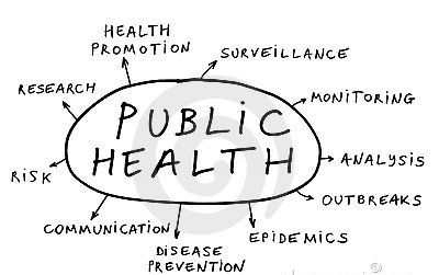 12 Signs You're a Public Health Major | Representation of all the concepts in epidemiology.
