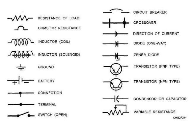 Gate2018onlineIN: List of Electrical Symbol Schematic