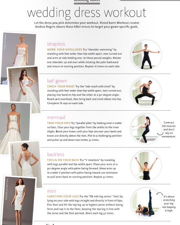 Wedding Dress Workout Plan