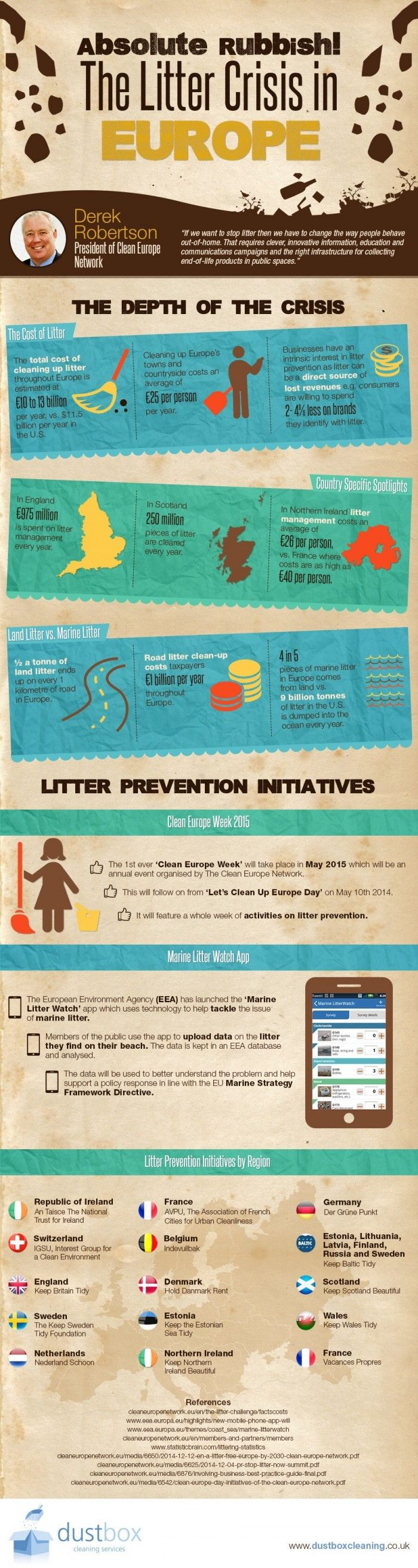Absolute Rubbish! The Litter Crisis In Europe