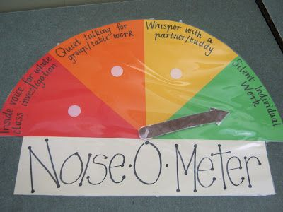 Another form of noise o meter