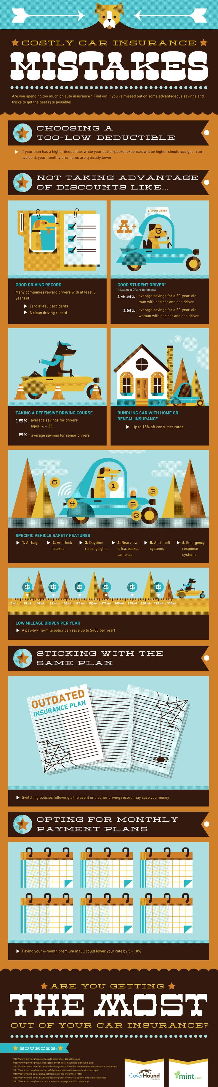 Costly Car Insurance Mistakes - Find how to lower your car insurance premium with this infographic by Mint.com