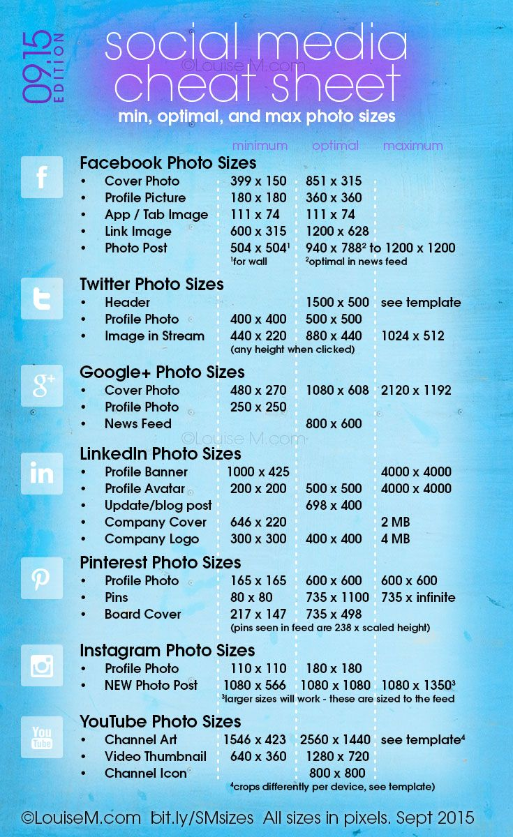 Social Media Cheat Sheet 2015: Must-Have Image Sizes!
