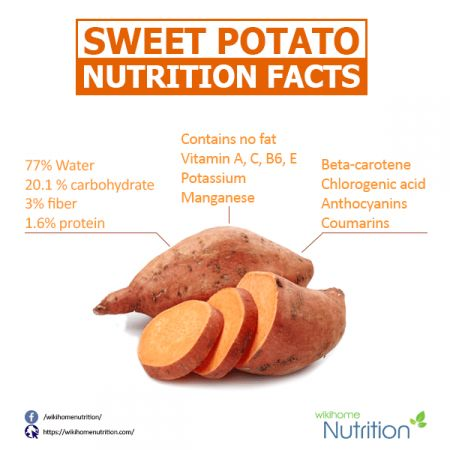 Sweet Potatoes Nutrition Facts